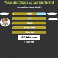 Yhoan Andzouana vs Laurens Vermijl h2h player stats
