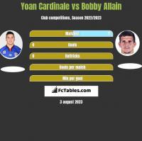 Yoan Cardinale vs Bobby Allain h2h player stats
