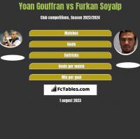 Yoan Gouffran vs Furkan Soyalp h2h player stats