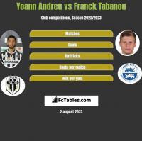 Yoann Andreu vs Franck Tabanou h2h player stats