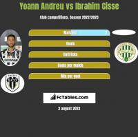 Yoann Andreu vs Ibrahim Cisse h2h player stats