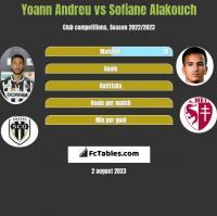 Yoann Andreu vs Sofiane Alakouch h2h player stats