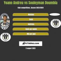 Yoann Andreu vs Souleyman Doumbia h2h player stats