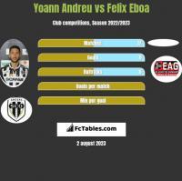 Yoann Andreu vs Felix Eboa h2h player stats