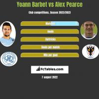 Yoann Barbet vs Alex Pearce h2h player stats