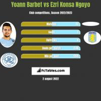 Yoann Barbet vs Ezri Konsa Ngoyo h2h player stats