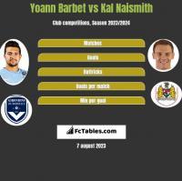 Yoann Barbet vs Kal Naismith h2h player stats