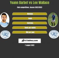 Yoann Barbet vs Lee Wallace h2h player stats