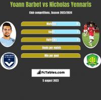Yoann Barbet vs Nicholas Yennaris h2h player stats