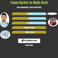 Yoann Barbet vs Mads Bech h2h player stats