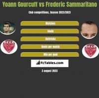 Yoann Gourcuff vs Frederic Sammaritano h2h player stats
