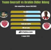 Yoann Gourcuff vs Ibrahim Didier Ndong h2h player stats