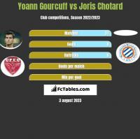 Yoann Gourcuff vs Joris Chotard h2h player stats