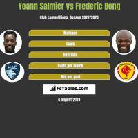 Yoann Salmier vs Frederic Bong h2h player stats