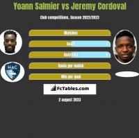 Yoann Salmier vs Jeremy Cordoval h2h player stats