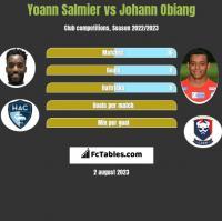 Yoann Salmier vs Johann Obiang h2h player stats