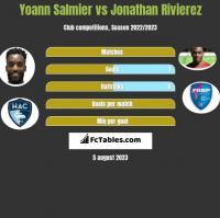 Yoann Salmier vs Jonathan Rivierez h2h player stats