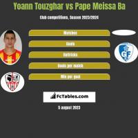 Yoann Touzghar vs Pape Meissa Ba h2h player stats