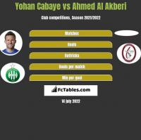 Yohan Cabaye vs Ahmed Al Akberi h2h player stats