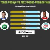 Yohan Cabaye vs Alex Oxlade-Chamberlain h2h player stats