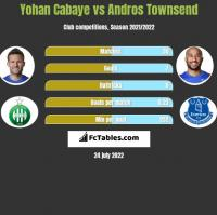 Yohan Cabaye vs Andros Townsend h2h player stats