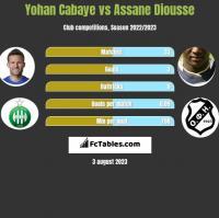 Yohan Cabaye vs Assane Diousse h2h player stats