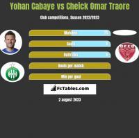 Yohan Cabaye vs Cheick Omar Traore h2h player stats
