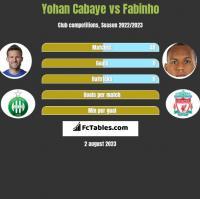 Yohan Cabaye vs Fabinho h2h player stats