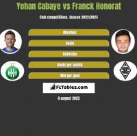 Yohan Cabaye vs Franck Honorat h2h player stats