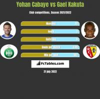 Yohan Cabaye vs Gael Kakuta h2h player stats