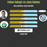 Yohan Cabaye vs Jean Aholou h2h player stats