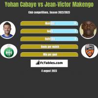 Yohan Cabaye vs Jean-Victor Makengo h2h player stats