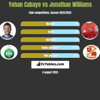 Yohan Cabaye vs Jonathan Williams h2h player stats