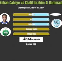 Yohan Cabaye vs Khalil Ibrahim Al Hammadi h2h player stats
