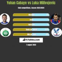 Yohan Cabaye vs Luka Milivojevic h2h player stats