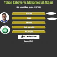 Yohan Cabaye vs Mohamed Al Akbari h2h player stats