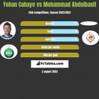 Yohan Cabaye vs Mohammad Abdulbasit h2h player stats