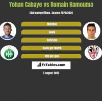Yohan Cabaye vs Romain Hamouma h2h player stats