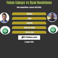 Yohan Cabaye vs Ryad Boudebouz h2h player stats