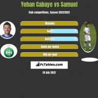 Yohan Cabaye vs Samuel h2h player stats