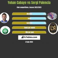 Yohan Cabaye vs Sergi Palencia h2h player stats