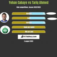 Yohan Cabaye vs Tariq Ahmed h2h player stats