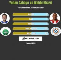 Yohan Cabaye vs Wahbi Khazri h2h player stats