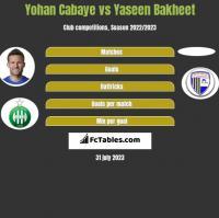 Yohan Cabaye vs Yaseen Bakheet h2h player stats