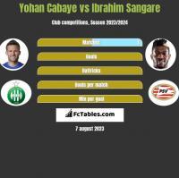 Yohan Cabaye vs Ibrahim Sangare h2h player stats