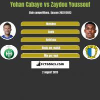 Yohan Cabaye vs Zaydou Youssouf h2h player stats