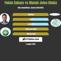 Yohan Cabaye vs Masud Juma Choka h2h player stats