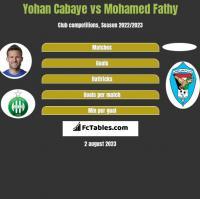 Yohan Cabaye vs Mohamed Fathy h2h player stats