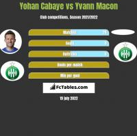 Yohan Cabaye vs Yvann Macon h2h player stats