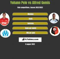 Yohann Pele vs Alfred Gomis h2h player stats
